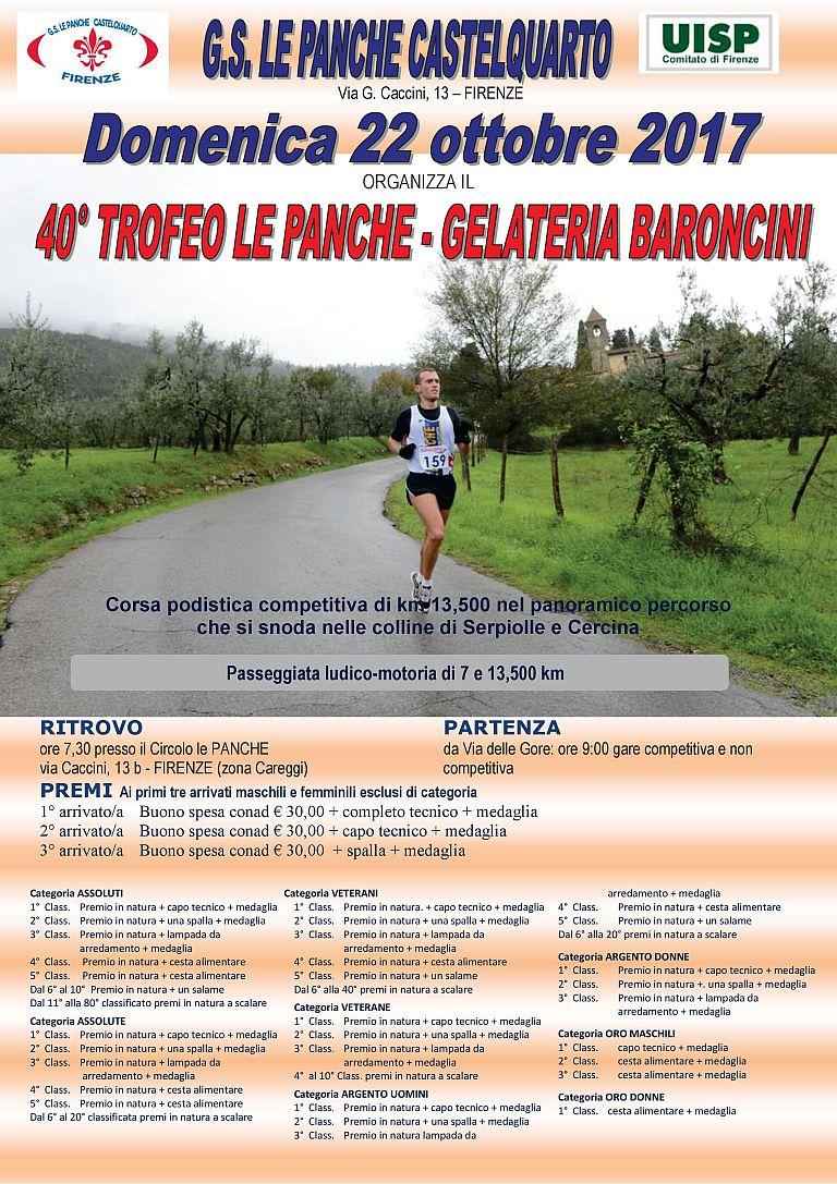 Gs Le Panche Castelquarto.Calendario Podismo Dettaglio Gara Podistica
